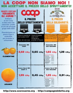 confronto prezzi coop e prezzo trasparente